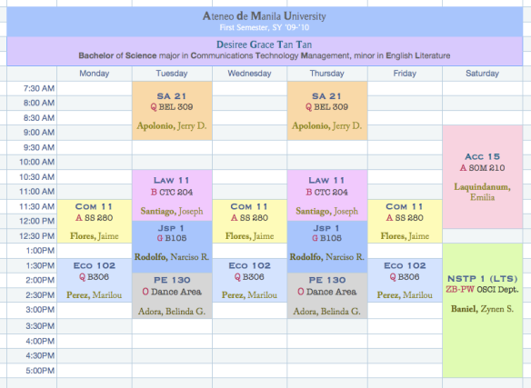 First Semester of my Sophomore Year in the Ateneo
